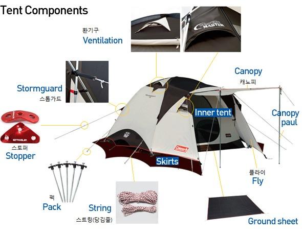 tent_configuration